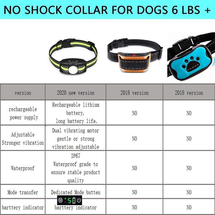 Bark Collar No Shock Bark Collar Rechargeable Anti Bark Collar Shockless with Adjustable Sensitivity and Intensity Beep No Pain Enhance Vibration Harmless Bark Collar for Small Medium Large Dogs